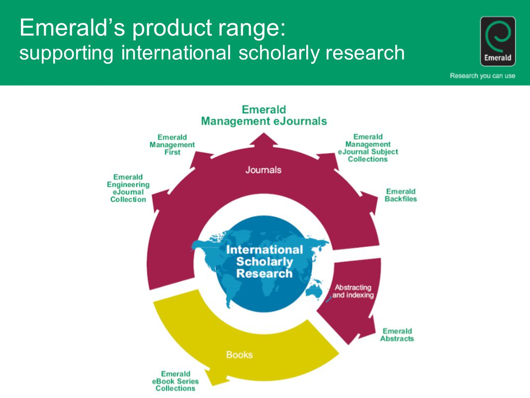 Emerald's product range: supporting international scholarly research