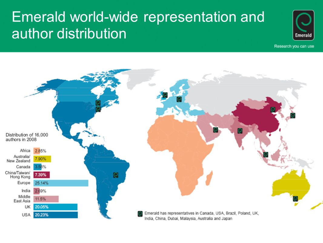 Emerald world-wide representation and author distribution