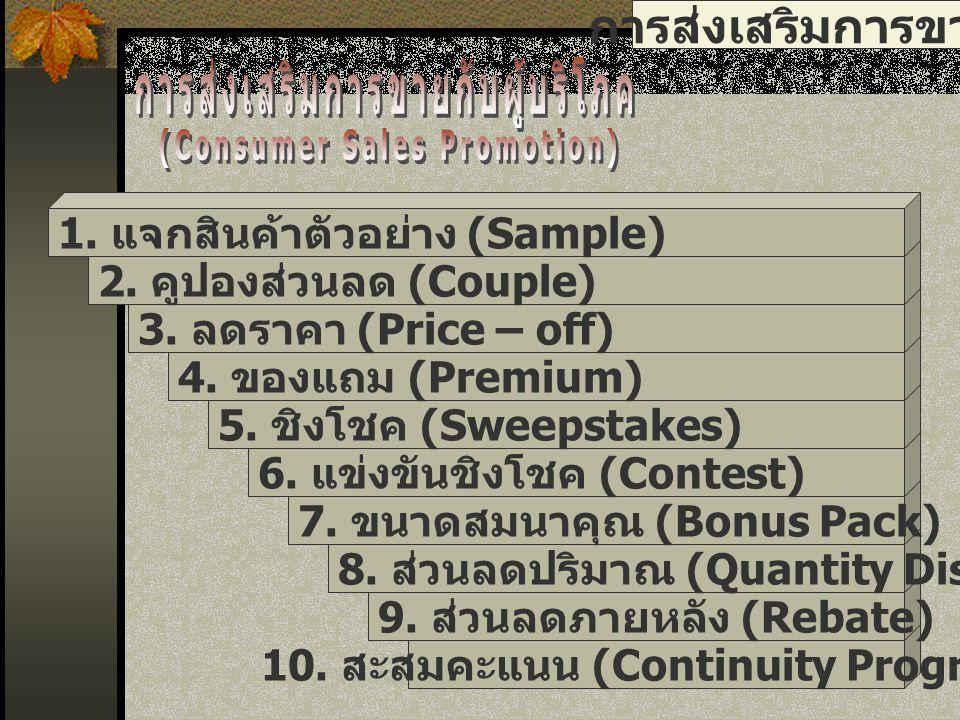 การส่งเสริมการขายกับผู้บริโภค (Consumer Sales Promotion)