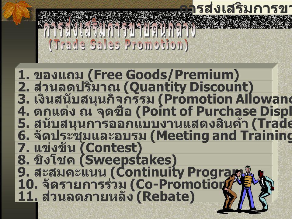 การส่งเสริมการขายคนกลาง (Trade Sales Promotion)