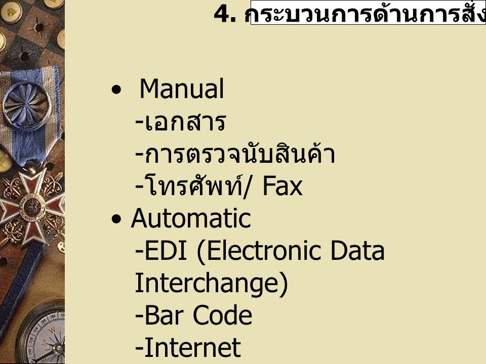 4. กระบวนการด้านการสั่งซื้อ