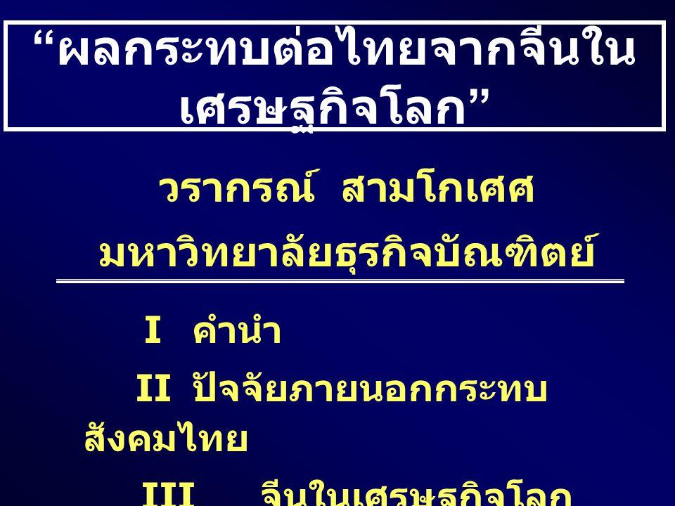 ผลกระทบต่อไทยจากจีนในเศรษฐกิจโลก