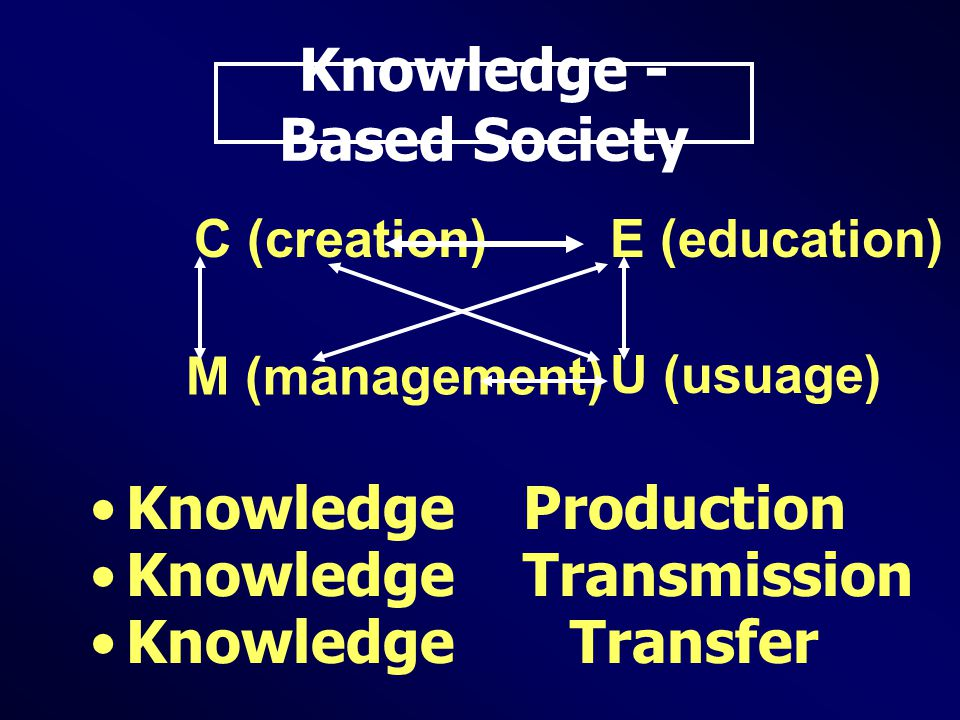 Knowledge - Based Society