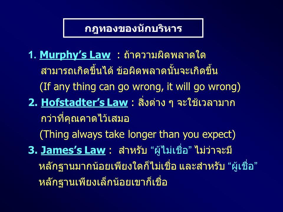 กฎทองของนักบริหาร 1. Murphy's Law : ถ้าความผิดพลาดใด. สามารถเกิดขึ้นได้ ข้อผิดพลาดนั้นจะเกิดขึ้น.