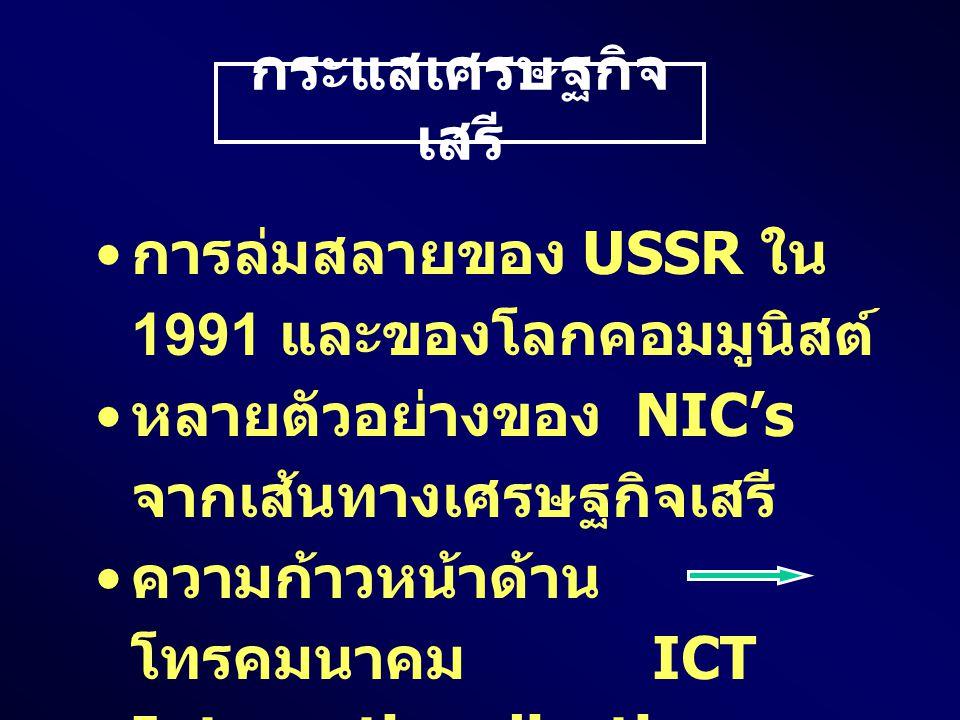 กระแสเศรษฐกิจเสรี การล่มสลายของ USSR ใน 1991 และของโลกคอมมูนิสต์ หลายตัวอย่างของ NIC's จากเส้นทางเศรษฐกิจเสรี
