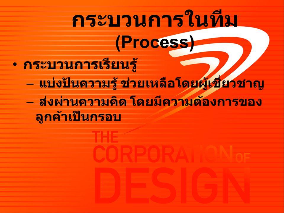 กระบวนการในทีม (Process)