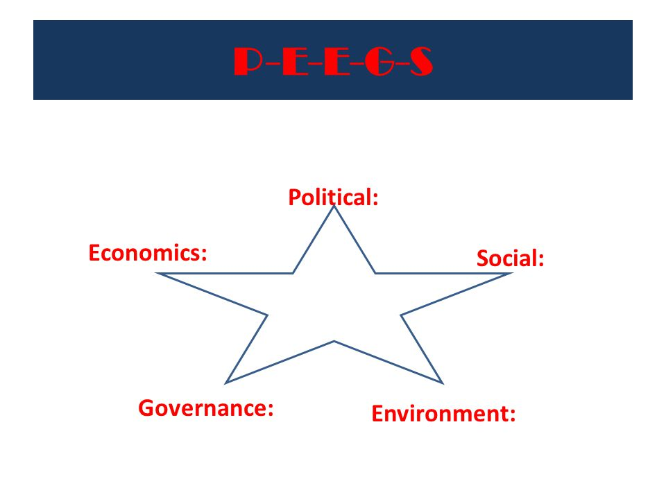 P-E-E-G-S Political: Economics: Social: Governance: Environment:
