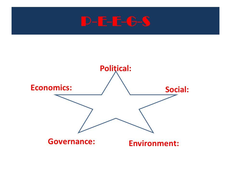 P-E-E-G-S Political: Economics: Social: Governance: Environment: