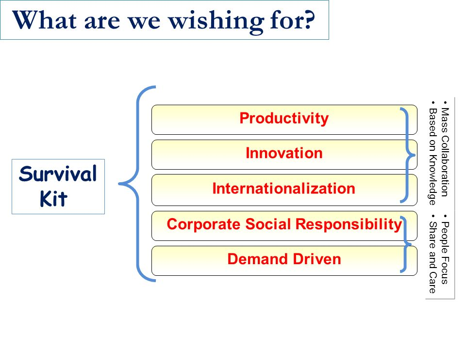 Internationalization Corporate Social Responsibility
