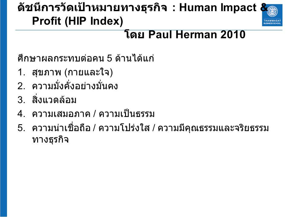 ดัชนีการวัดเป้าหมายทางธุรกิจ : Human Impact & Profit (HIP Index)