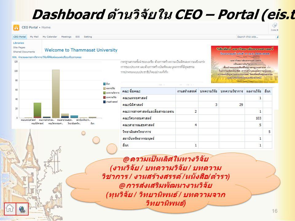 Dashboard ด้านวิจัยใน CEO – Portal (eis.tu.ac.th/)