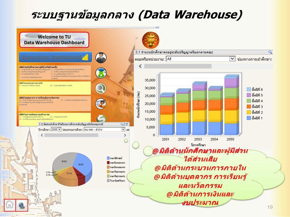 ระบบฐานข้อมูลกลาง (Data Warehouse)