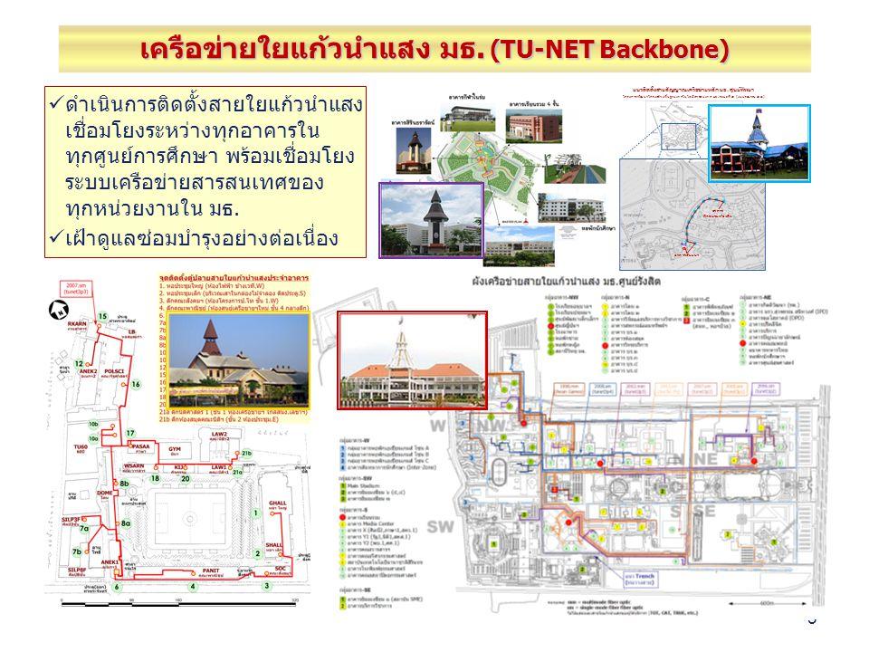 เครือข่ายใยแก้วนำแสง มธ. (TU-NET Backbone)