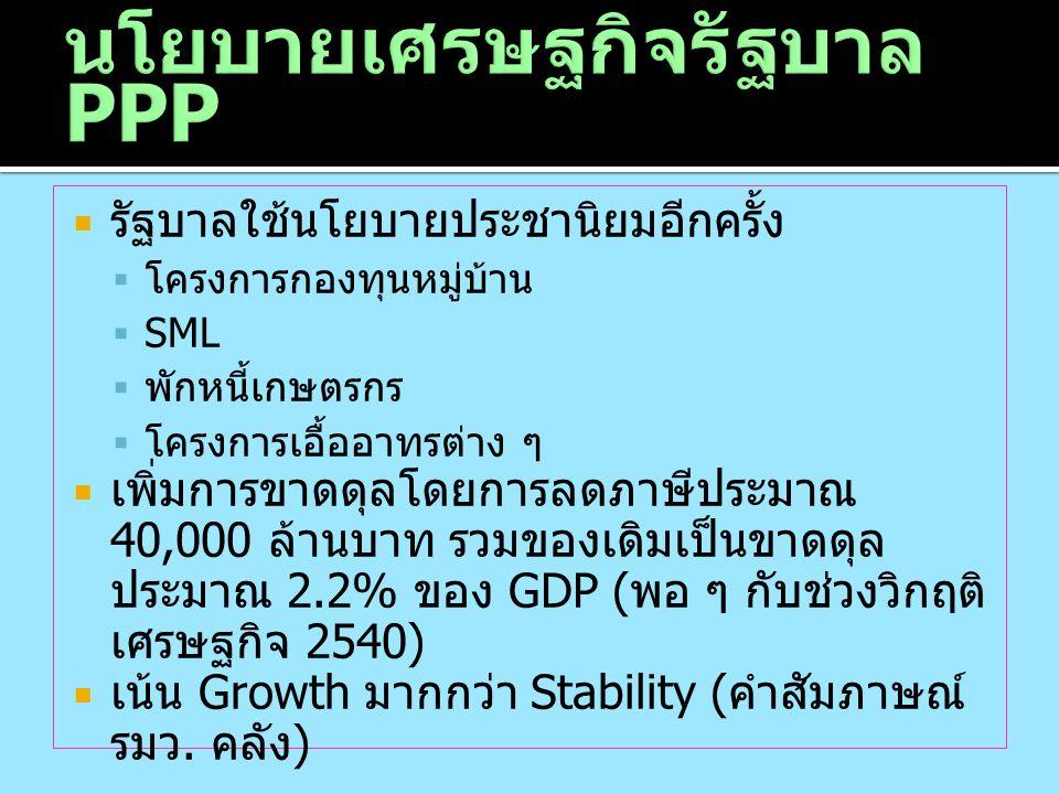 นโยบายเศรษฐกิจรัฐบาล PPP