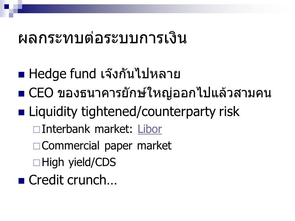 ผลกระทบต่อระบบการเงิน