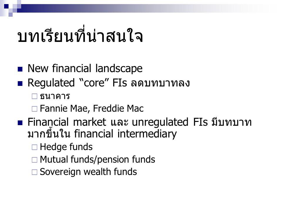 บทเรียนที่น่าสนใจ New financial landscape
