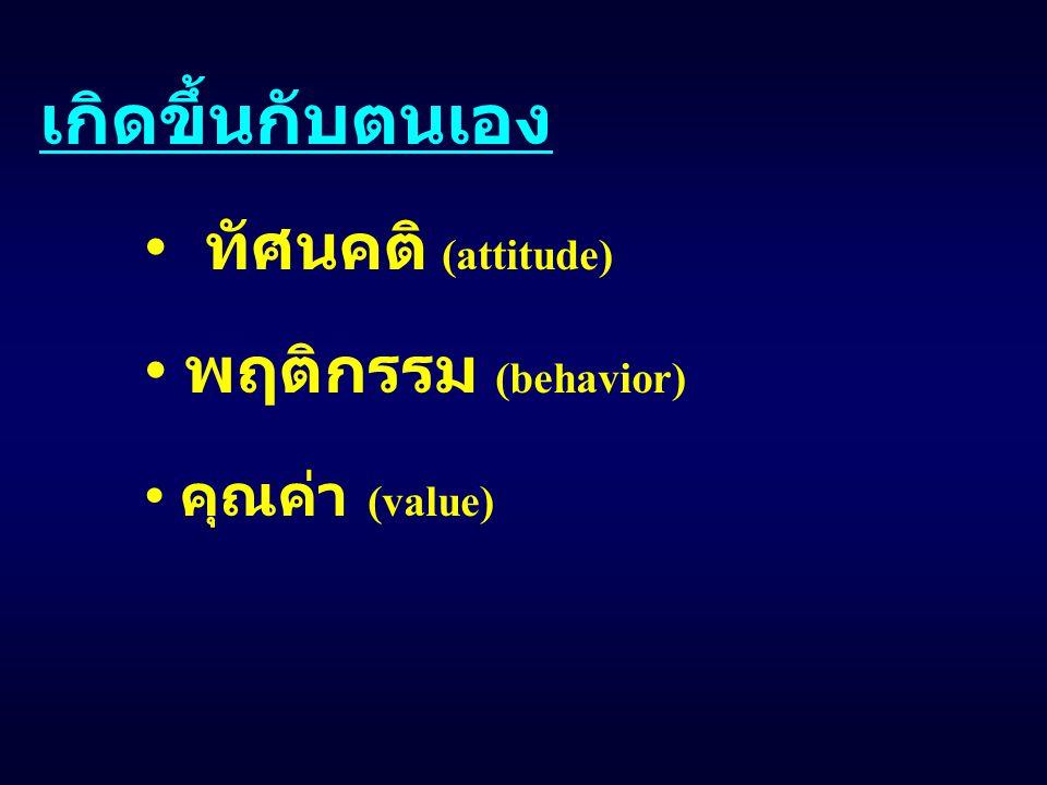 เกิดขึ้นกับตนเอง • ทัศนคติ (attitude) • พฤติกรรม (behavior)