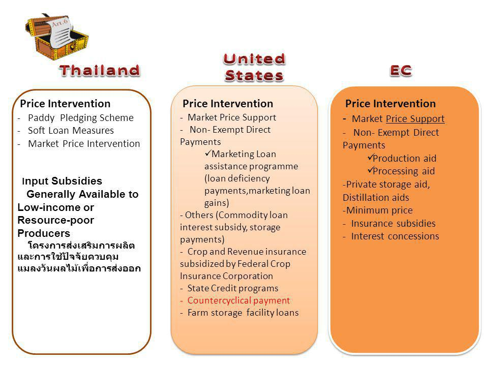 United States Thailand EC