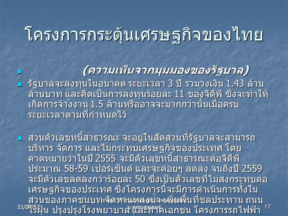 โครงการกระตุ้นเศรษฐกิจของไทย