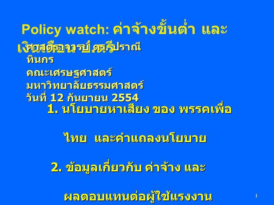 Policy watch: ค่าจ้างขั้นต่ำ และเงินเดือน ป.ตรี