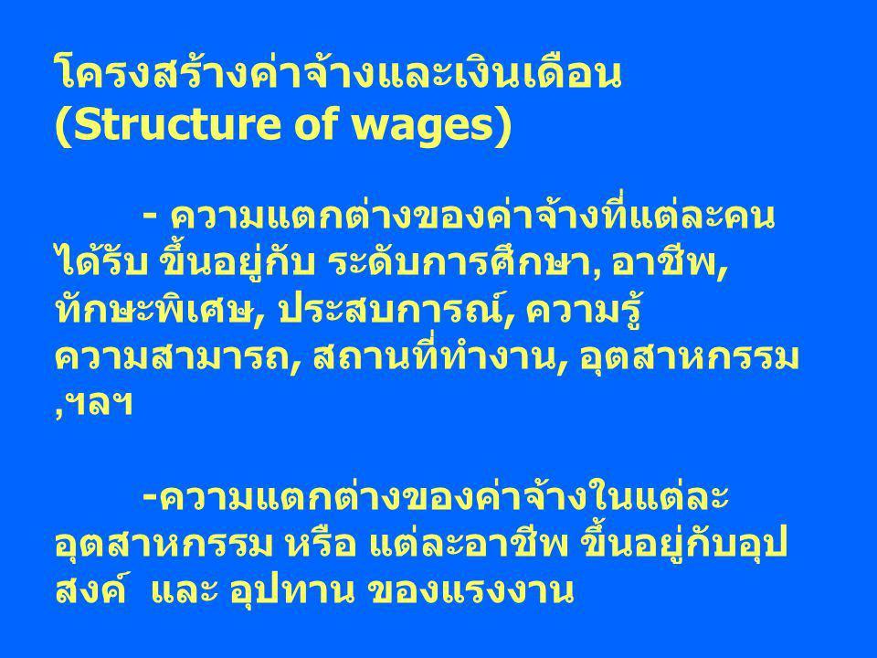โครงสร้างค่าจ้างและเงินเดือน (Structure of wages)