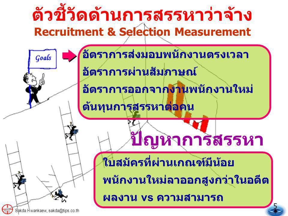 ตัวชี้วัดด้านการสรรหาว่าจ้าง Recruitment & Selection Measurement