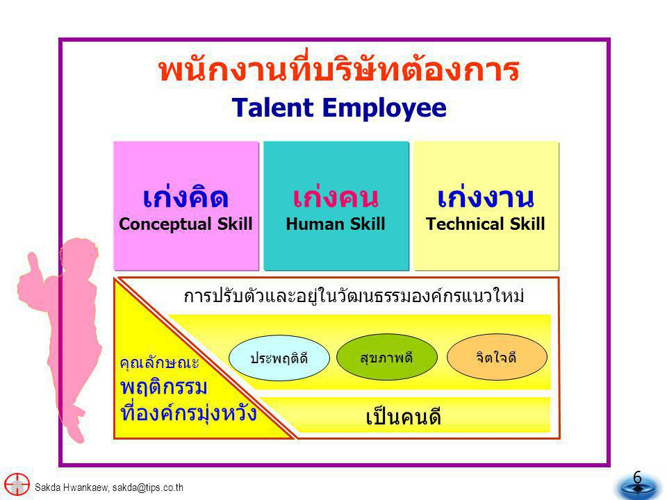 พนักงานที่บริษัทต้องการ Talent Employee