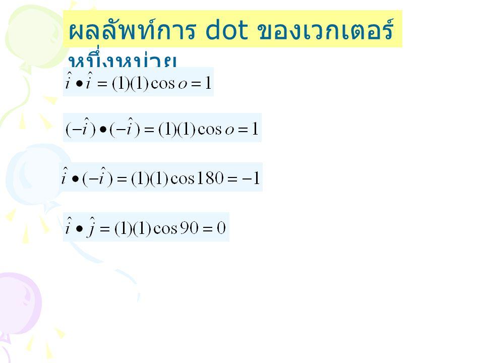 ผลลัพท์การ dot ของเวกเตอร์หนึ่งหน่วย