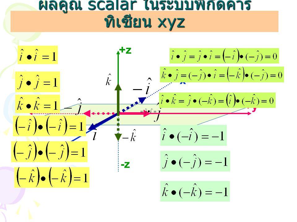 ผลคูณ scalar ในระบบพิกัดคาร์ทิเซียน xyz