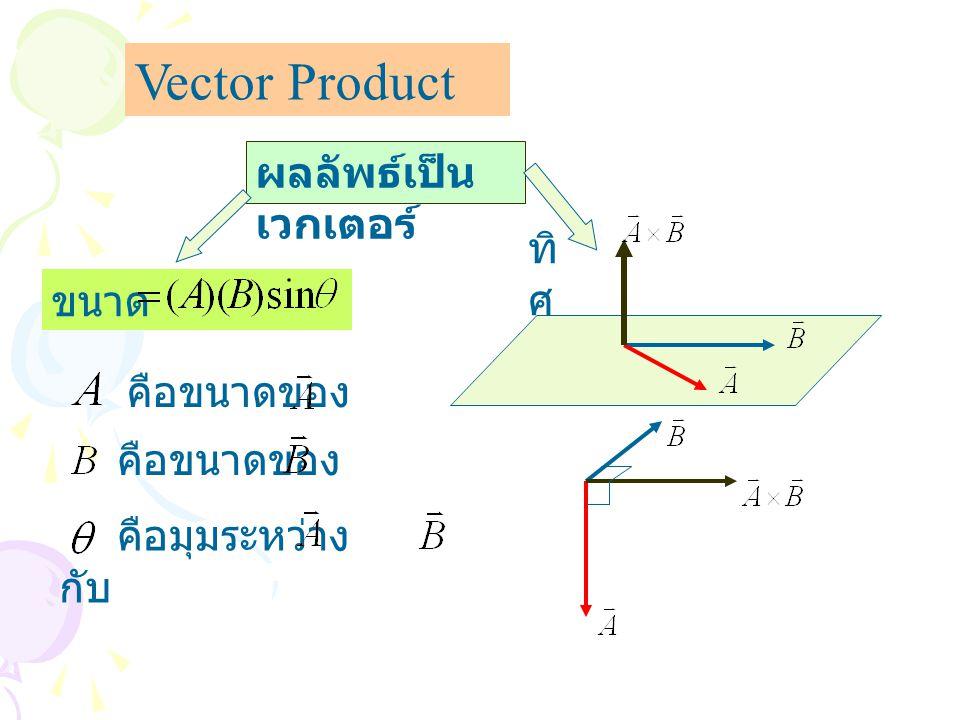 Vector Product ผลลัพธ์เป็นเวกเตอร์ ทิศ ขนาด คือขนาดของ คือขนาดของ