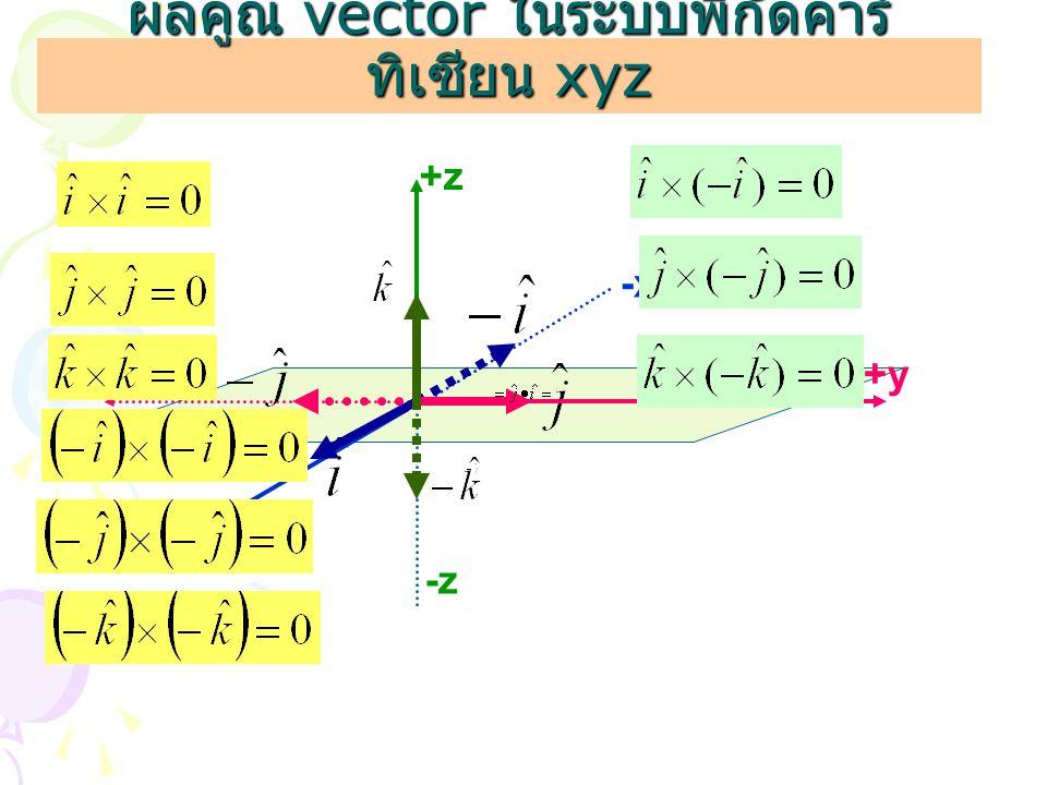 ผลคูณ vector ในระบบพิกัดคาร์ทิเซียน xyz
