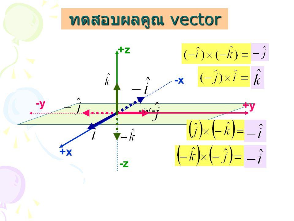 ทดสอบผลคูณ vector +z -x -y +y +x -z