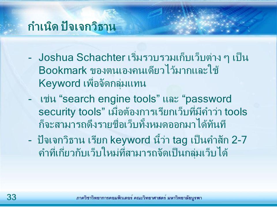 กำเนิด ปัจเจกวิธาน - Joshua Schachter เริ่มรวบรวมเก็บเว็บต่าง ๆ เป็น Bookmark ของตนเองคนเดียวไว้มากและใช้ Keyword เพื่อจัดกลุ่มแทน.
