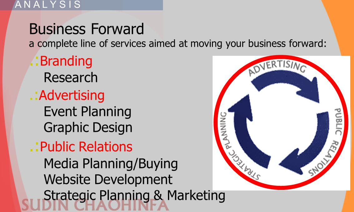 .:Branding .:Public Relations Business Forward .:Advertising Research
