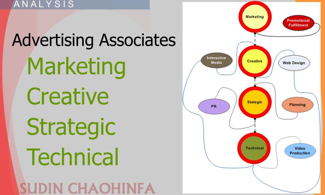 Marketing Creative Strategic Technical Advertising Associates