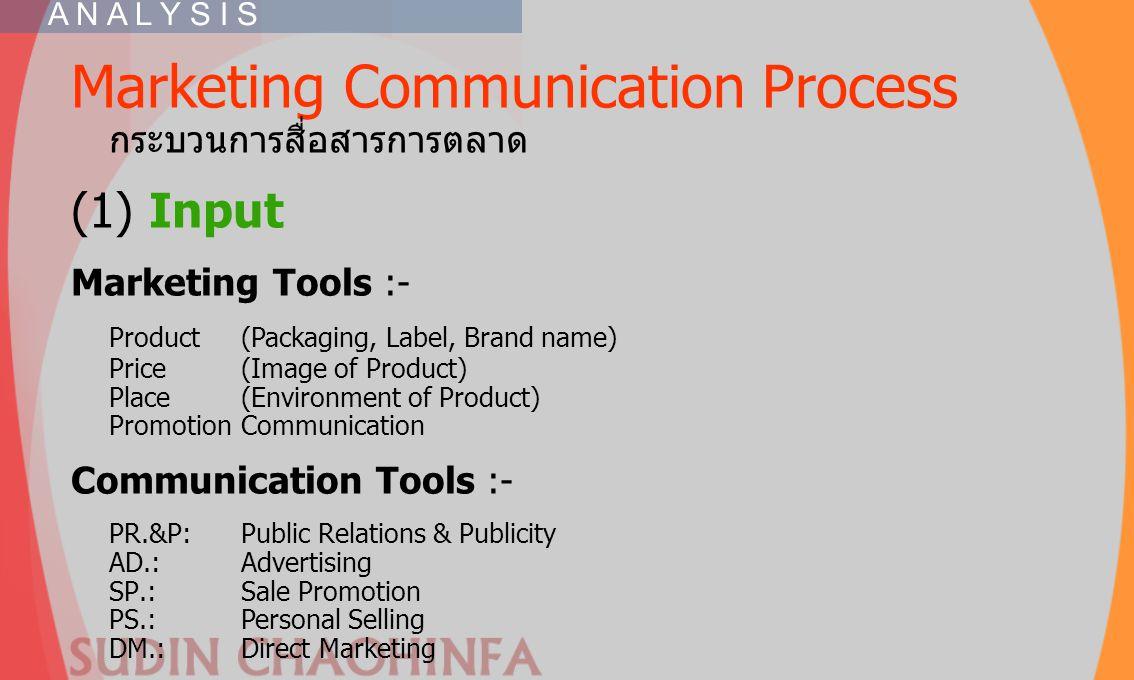 Marketing Communication Processกระบวนการสื่อสารการตลาด