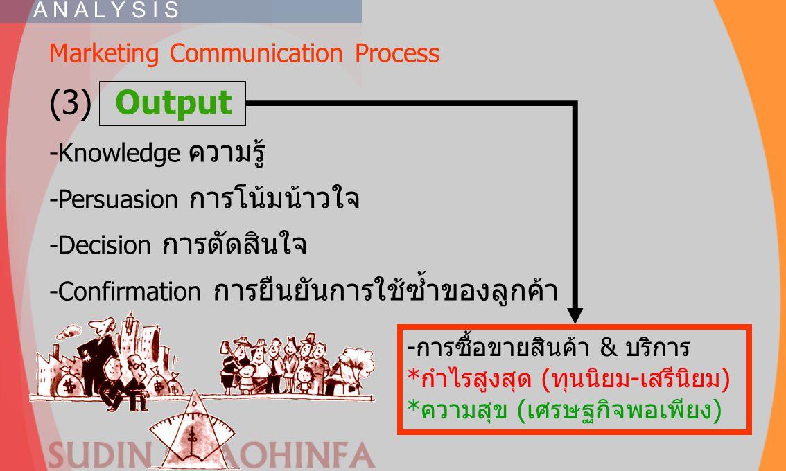 (3) Output Marketing Communication Process -Knowledge ความรู้