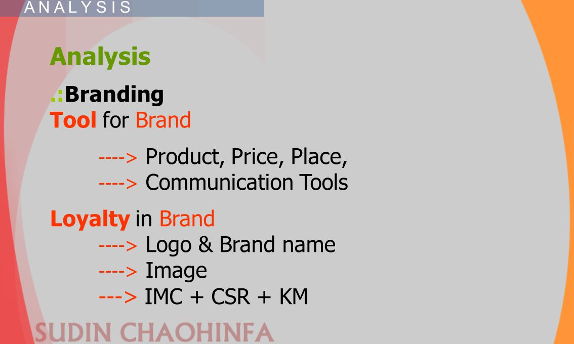 Analysis .:Branding Tool for Brand