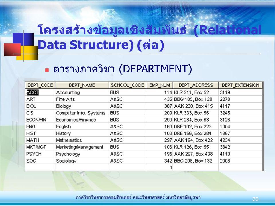 โครงสร้างข้อมูลเชิงสัมพันธ์ (Relational Data Structure) (ต่อ)