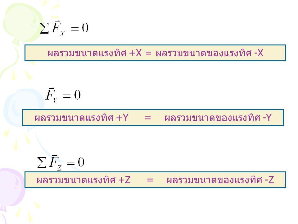 ผลรวมขนาดแรงทิศ +X = ผลรวมขนาดของแรงทิศ -X