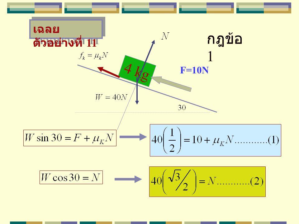 เฉลยตัวอย่างที่ 11 กฎข้อ 1 4 kg F=10N