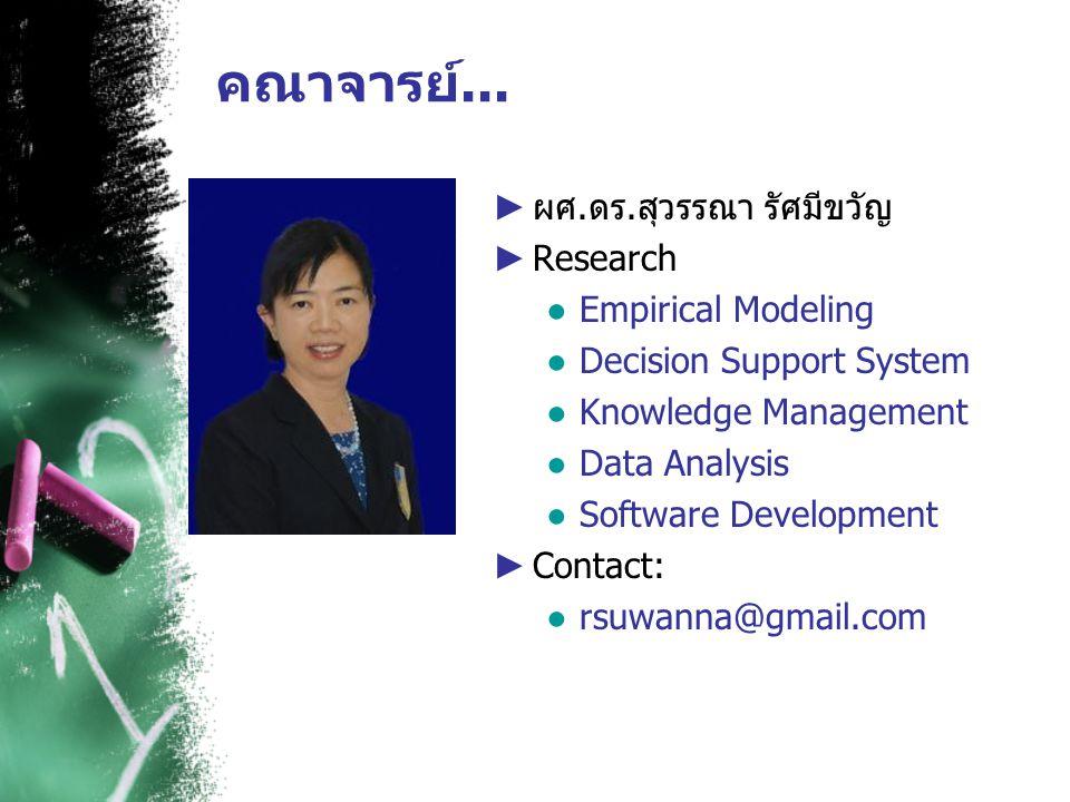 คณาจารย์... ผศ.ดร.สุวรรณา รัศมีขวัญ Research Empirical Modeling