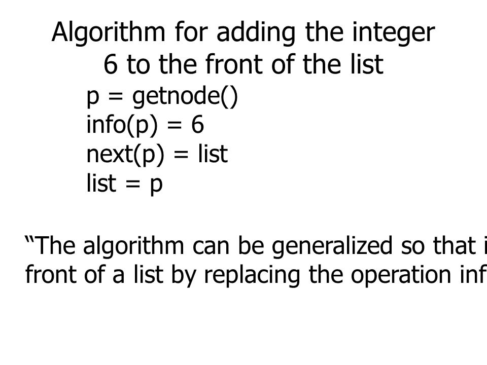 Algorithm for adding the integer 6 to the front of the list