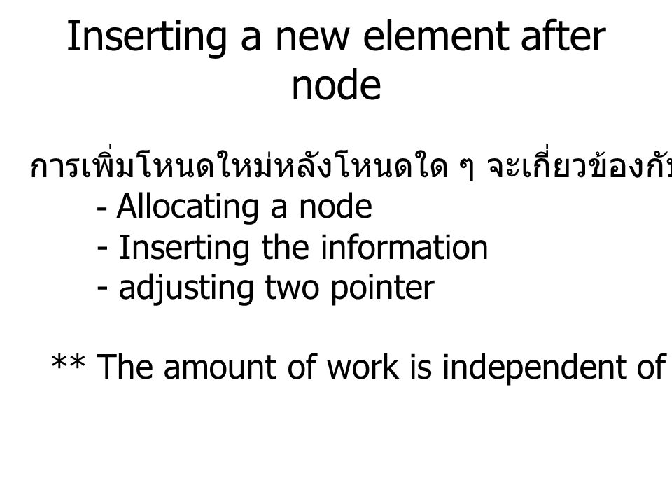 Inserting a new element after node