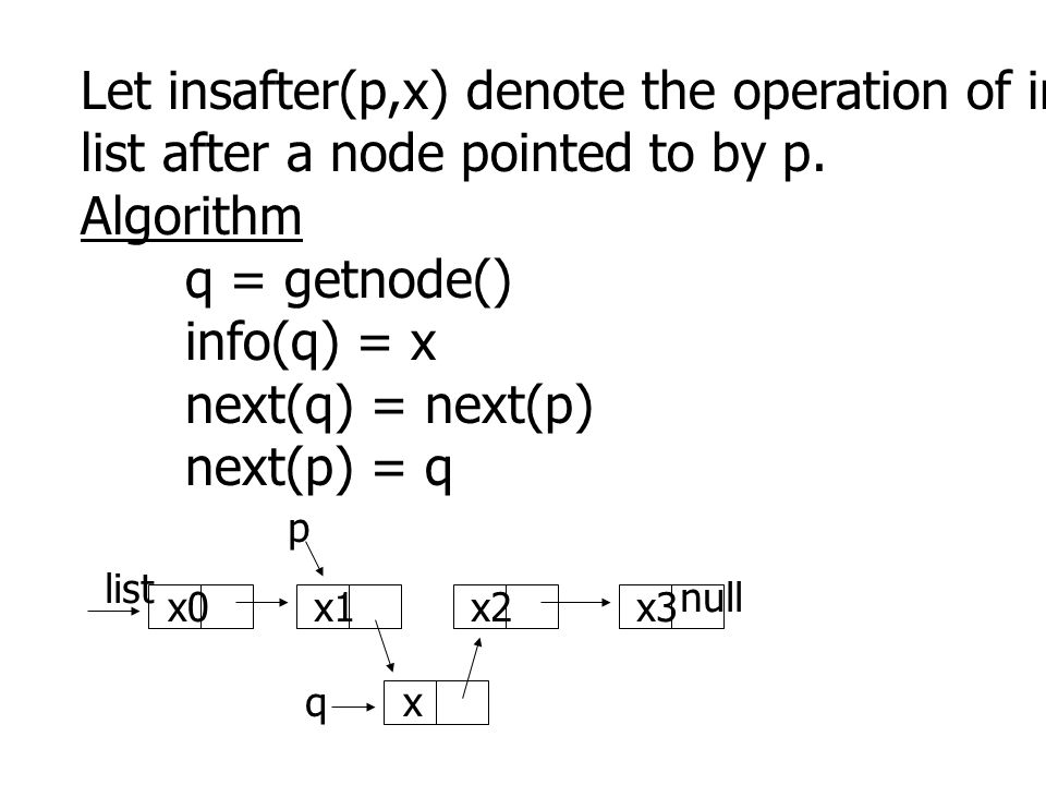 Let insafter(p,x) denote the operation of inserting an item x into a