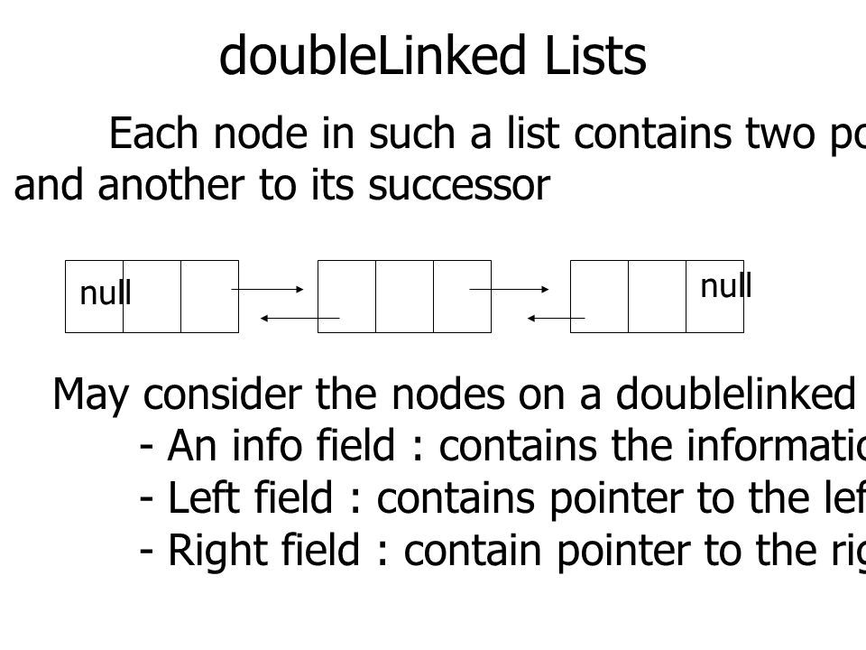 doubleLinked Lists Each node in such a list contains two pointers, one to its predecessor. and another to its successor.