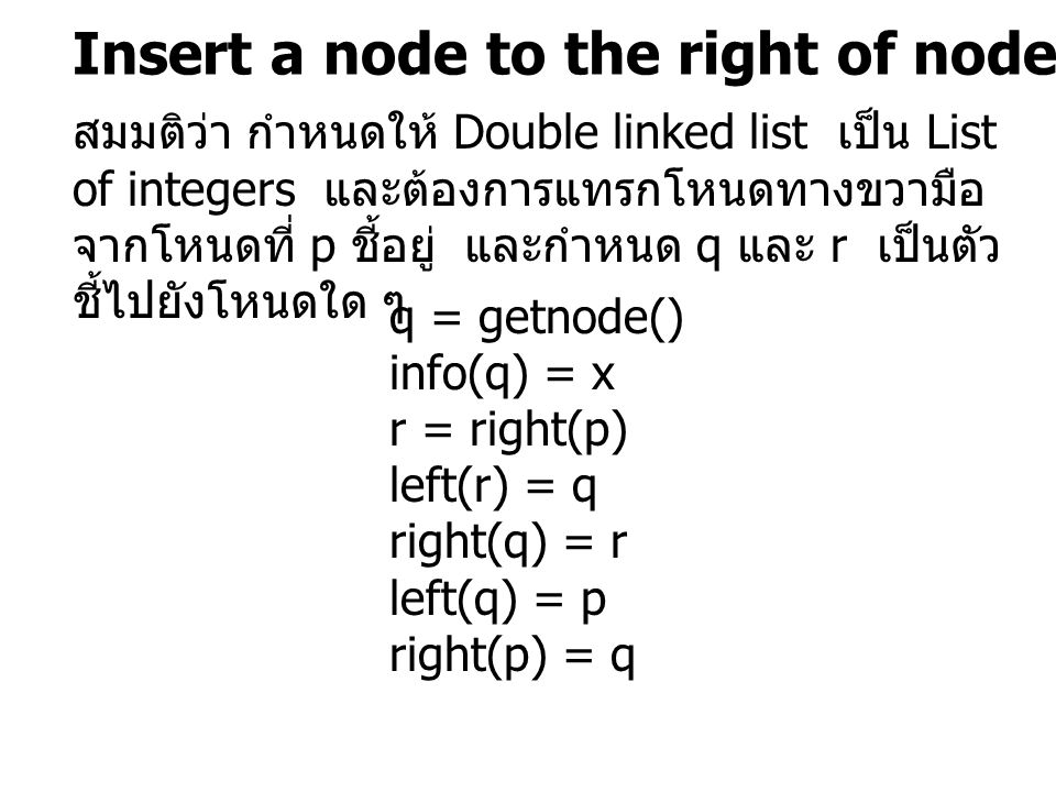 Insert a node to the right of node(p)