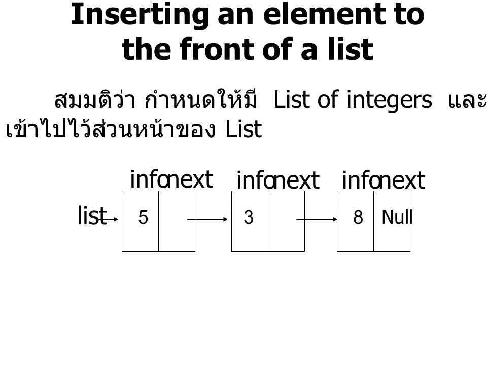 Inserting an element to the front of a list