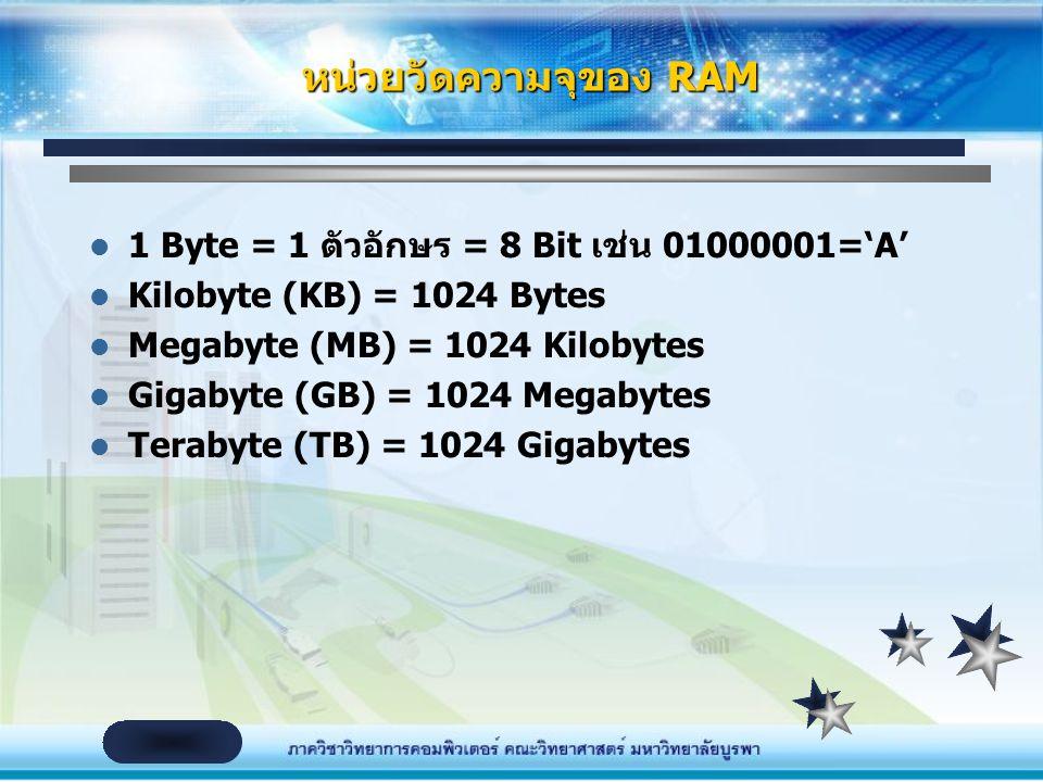 หน่วยวัดความจุของ RAM