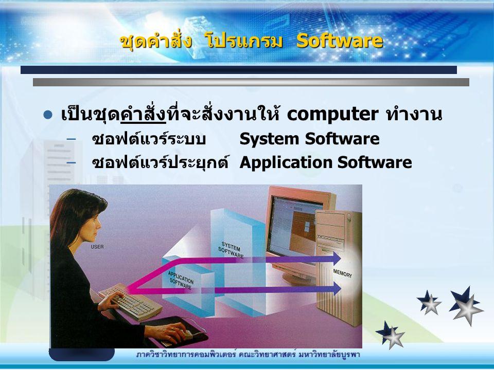 ชุดคำสั่ง โปรแกรม Software